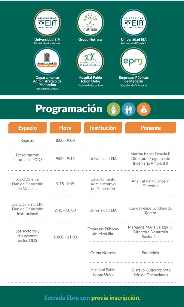 programacionods