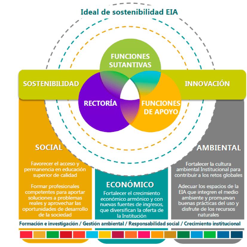 sostenibilidad1